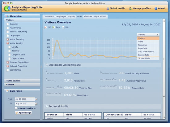 Google Analytics On Your Desktop