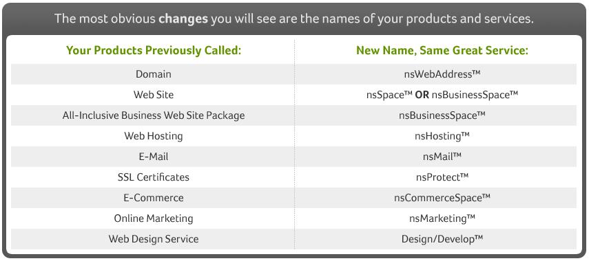 ns-names.png