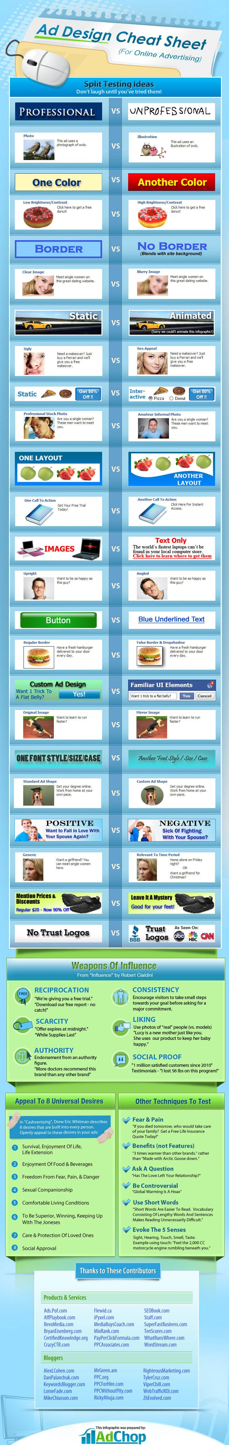 Guide to creating ads and split testing ad elements to find the best converting advertisement