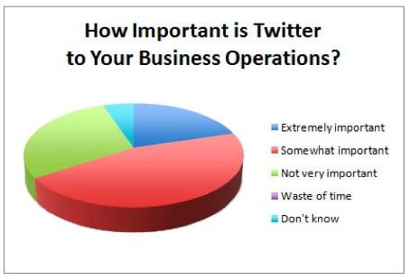 twitter-importance.jpg