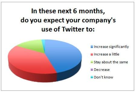 twitter-usage.jpg